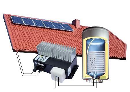 Fotovoltinė vandens šildymo sistema