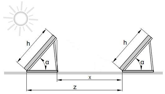 Atstumas tarp saulės modulių