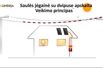 Saulės jėgainė su dvipuse apskaita